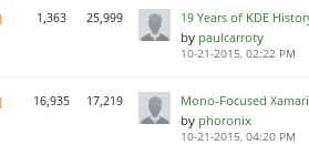 Phoronix Forums